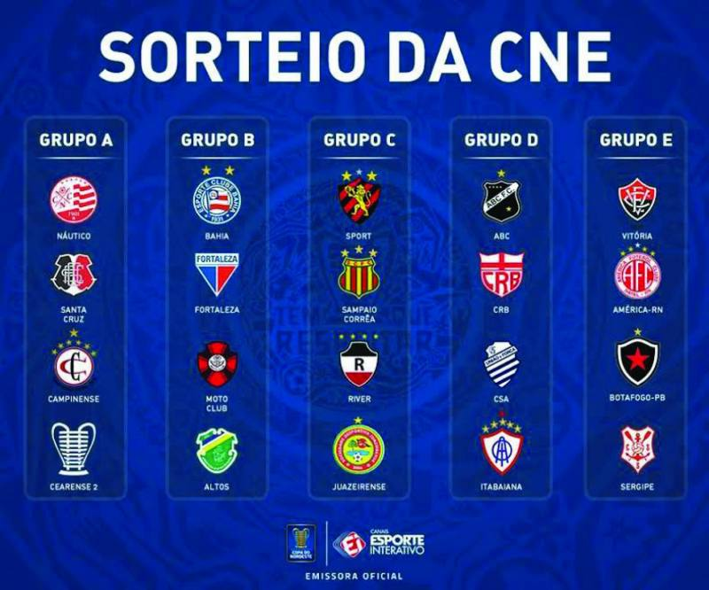 Copa do Nordeste 2017 Sergipe Itabaiana